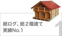 総ログ、総2階建 実績No.1